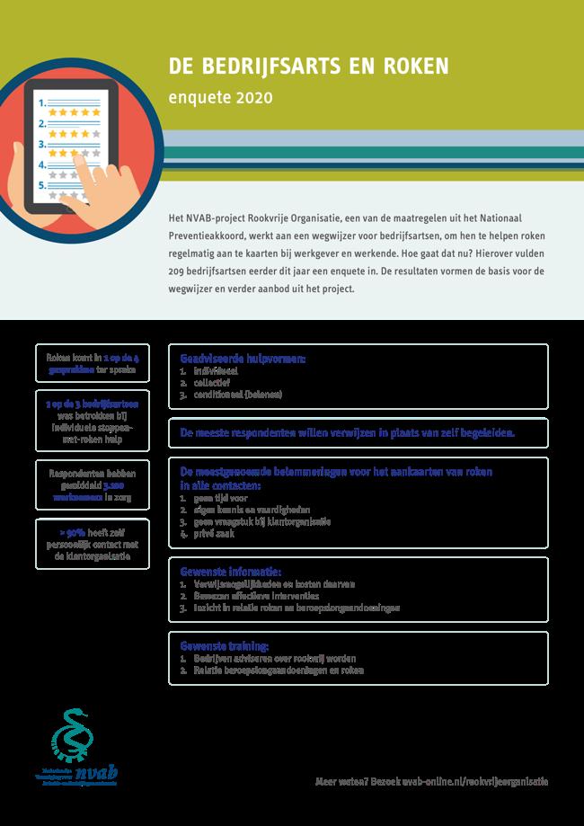 Factsheet De bedrijfsarts en roken - enquete 2020